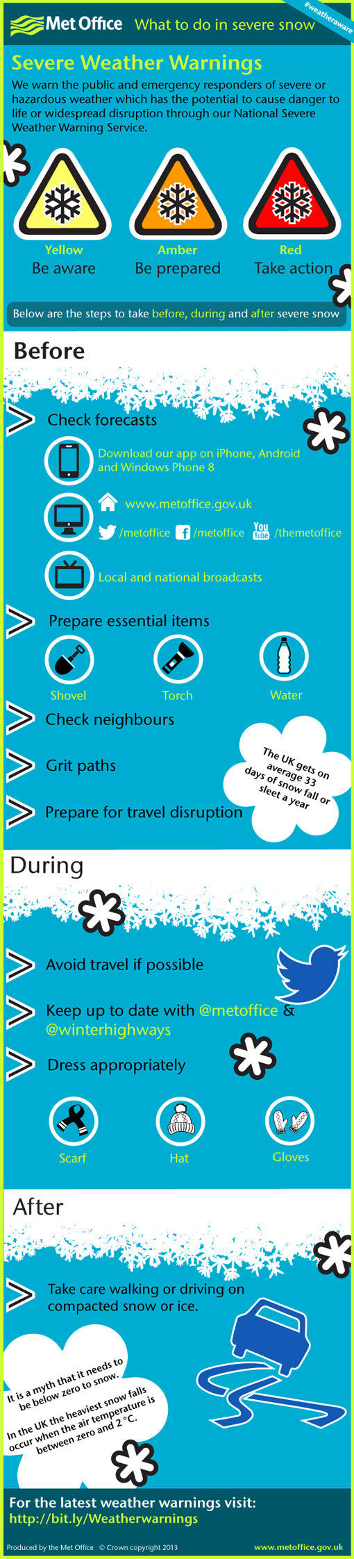 Infographic what to do when it snows