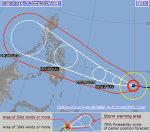 Forecast track of Typhoon Haiyan from the Japan Meteorological Agency