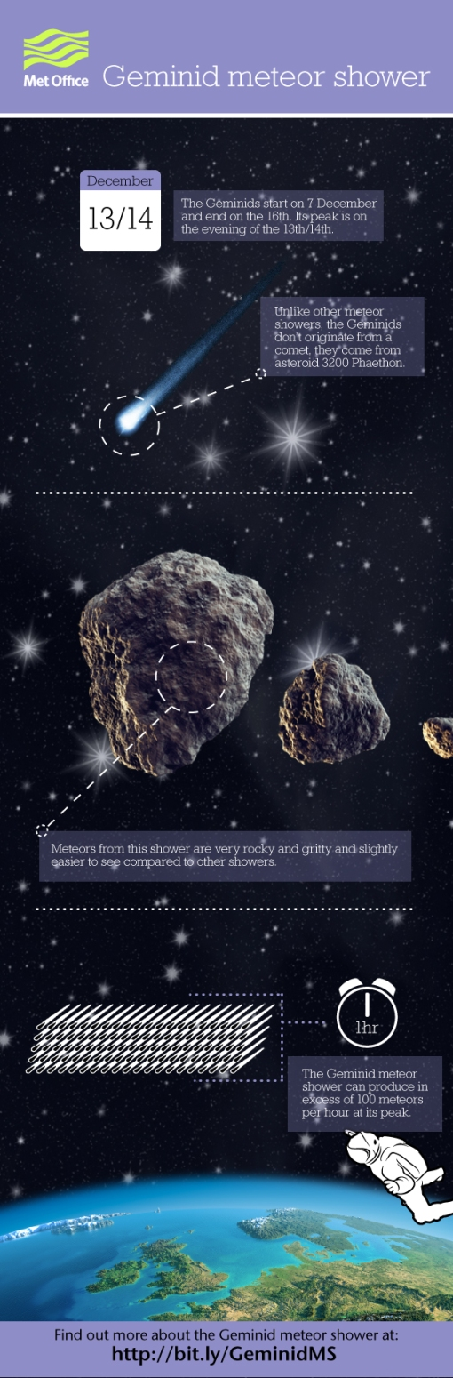 Geminidmeteorinfographic_WEB