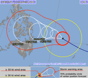 Forecast track of Typhoon Hagupit from the Japan Meteorological Agency
