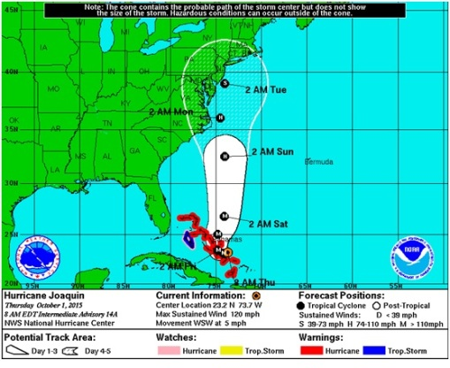 Latest forecast track of Hurricane Joaquin from the National Hurricane Center