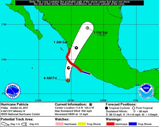 Latest official forecast track for Hurricane Patricia from the National Hurricane Center