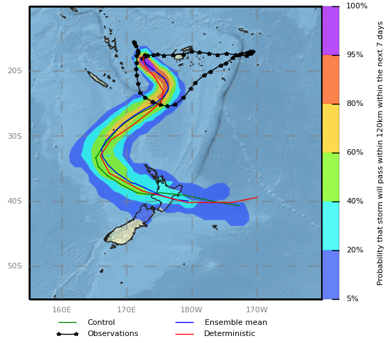 Cyclone Winston strike probability forecast from the Met Office ensemble forecasting system
