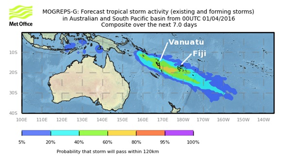 Developing cyclone activity over the south-west Pacific