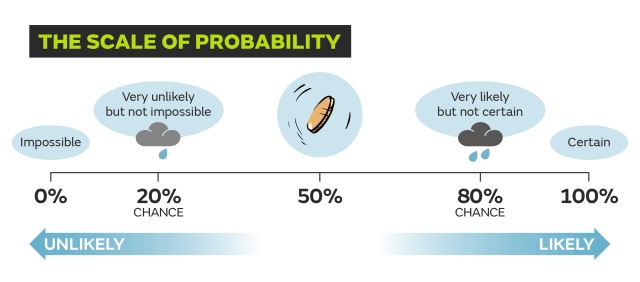 probability_graphic-02