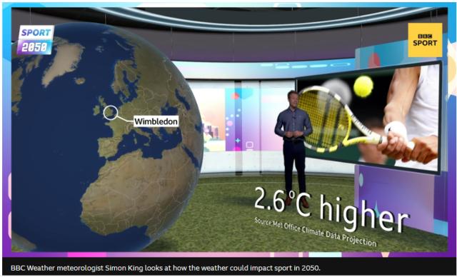 BBC Sport 2050 Climatecast